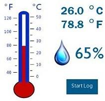 программа для просмотра температуры компьютера