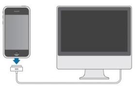 как iphone синхронизировать с компьютером