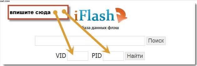 Флешка не хочет форматироваться