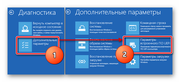 Диагностика и дополнительные параметры Windows 10