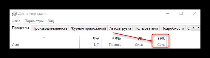 Индикатор загруженности сети в диспетчере задач Windows 7