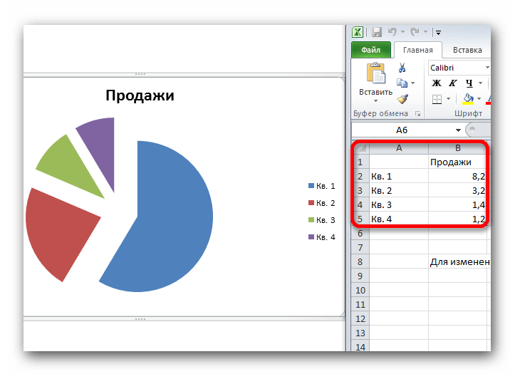 Заполнение данных таблицы для графика в Word