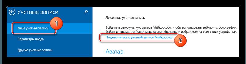 Добавление учётной записи Windows 8