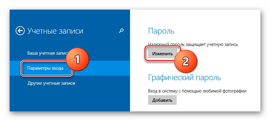 Параметры входа Windows-8