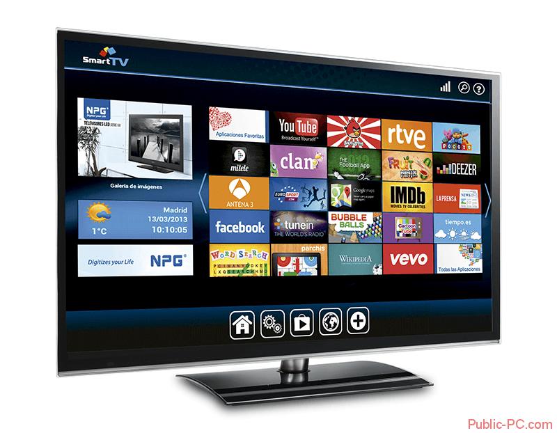 Smart-TV интерфейс