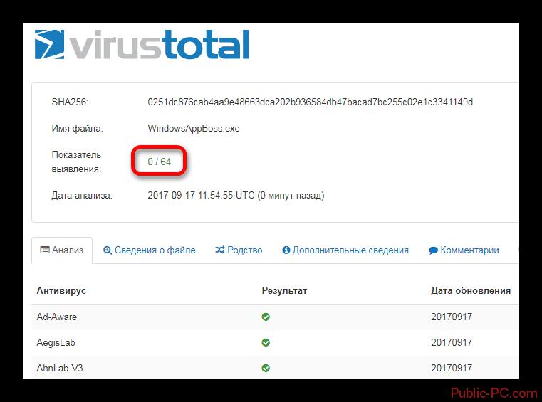 Результат проверки файла на вирусы служба VirusTotal