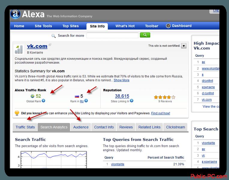 Отображение информации о сайте в Alexa