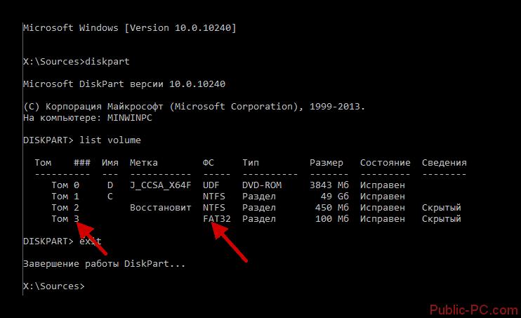 Поиск скрытого системного тома с помощью командной строки операционной системы Windows-10