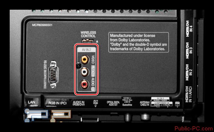 Пример RCA-разъёмов на телевизоре