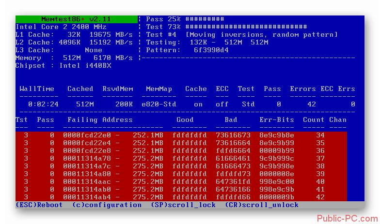 Testirovanie-RAM-v-programme-memtest86-zaversheno-v-Windows-7