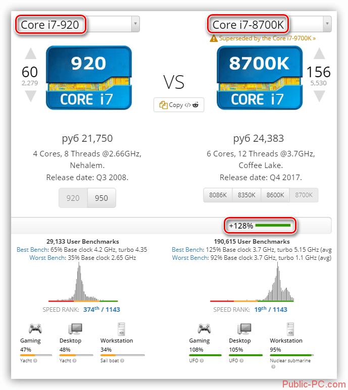 Sravnenie-protsessorov-Core-i7-starogo-i-novogo-pokoleniya